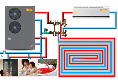 with Free Hot Water Split System Air Conditioner