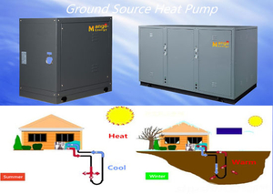 High Cop Water/Ground Source Heat Pump Water Heater+Air Conditioner