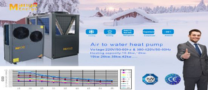 Air to Water Heat Pump with High Cop, Low Noise, High Efficiency (heating and cooling)