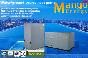 Water/Geothermal Source Heat Pump Absorbe Heat Form Soil Underground (heating and cooling)