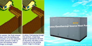10-97kw Multifunction Ground Source Geothermal Water to Water Source Heat Pump