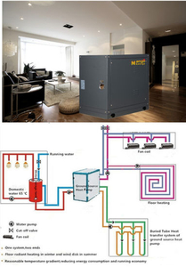 Green Energy Geothermal Source Heat Pump for Underfloor Heating